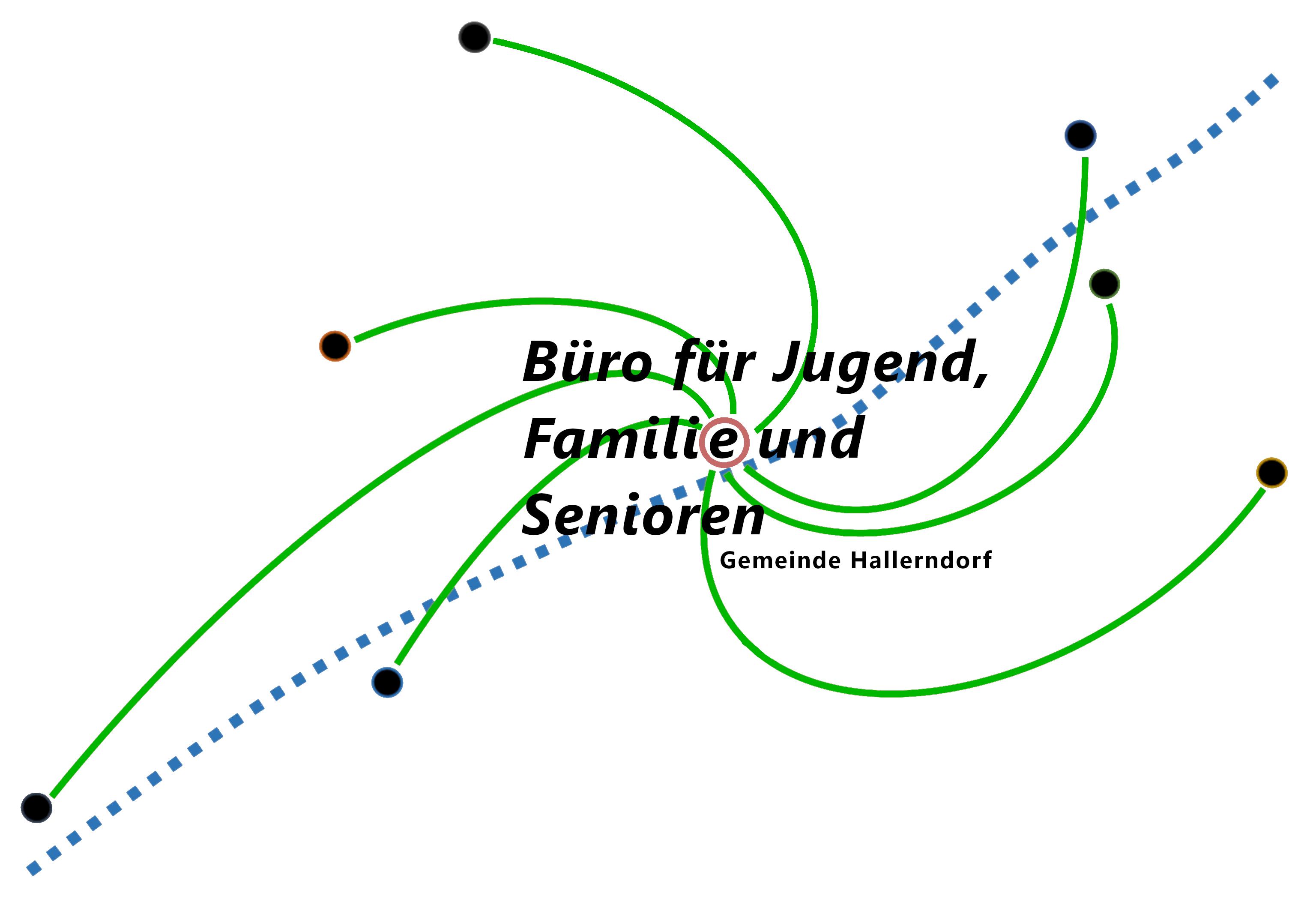 Logo Büro für Jugend_Familie und Senioren_groß